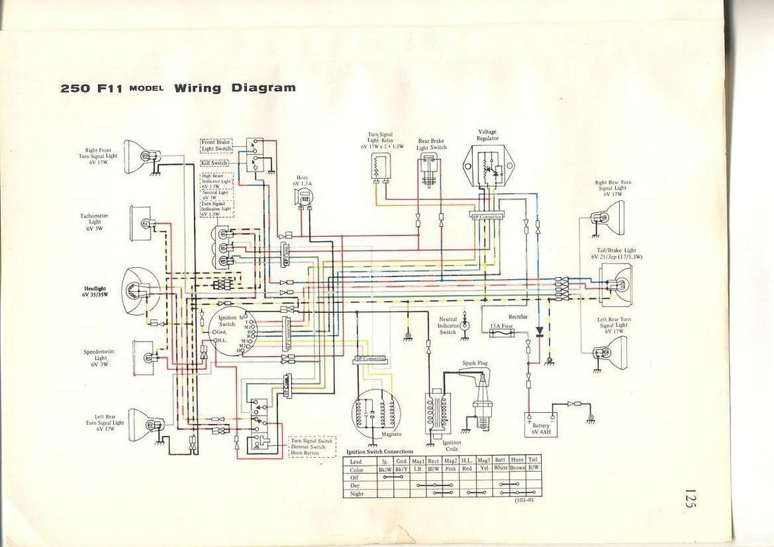 medium resolution of kawasaki ks125 wiring schematic wiring diagrams 2473 75 kawasaki f11 wiring motorcycles electrical kawasaki ks125 wiring