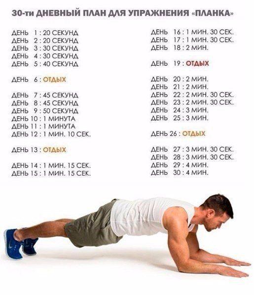 Как похудеть упражнения для парней