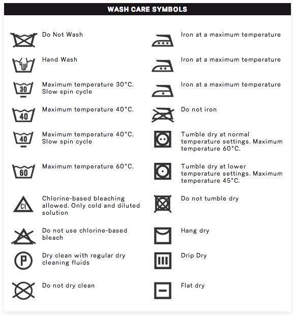 British Laundry Symbols Visit Hm Com For The Home Pinterest