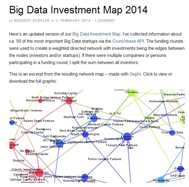 Big Data Investment Map 2014 Bipartite Network Of Co Investment Of Vcs In Big Data Start Ups Big Data Data Visualization Data Science
