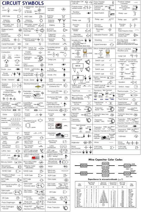 Electric Circuit Symbols.jpg (1297×1953) | Maker | Pinterest ...