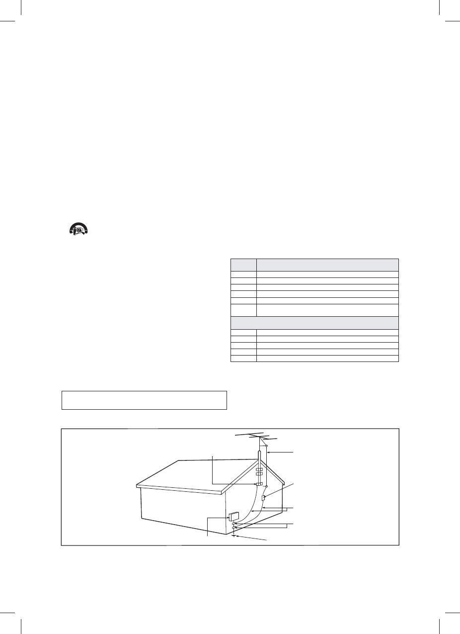 Philips Manual For Tv Gx200 Va2 Engine Jpn Honda Small Cylinder Diagram And Parts Array 32pfl3605d Pinterest Rh