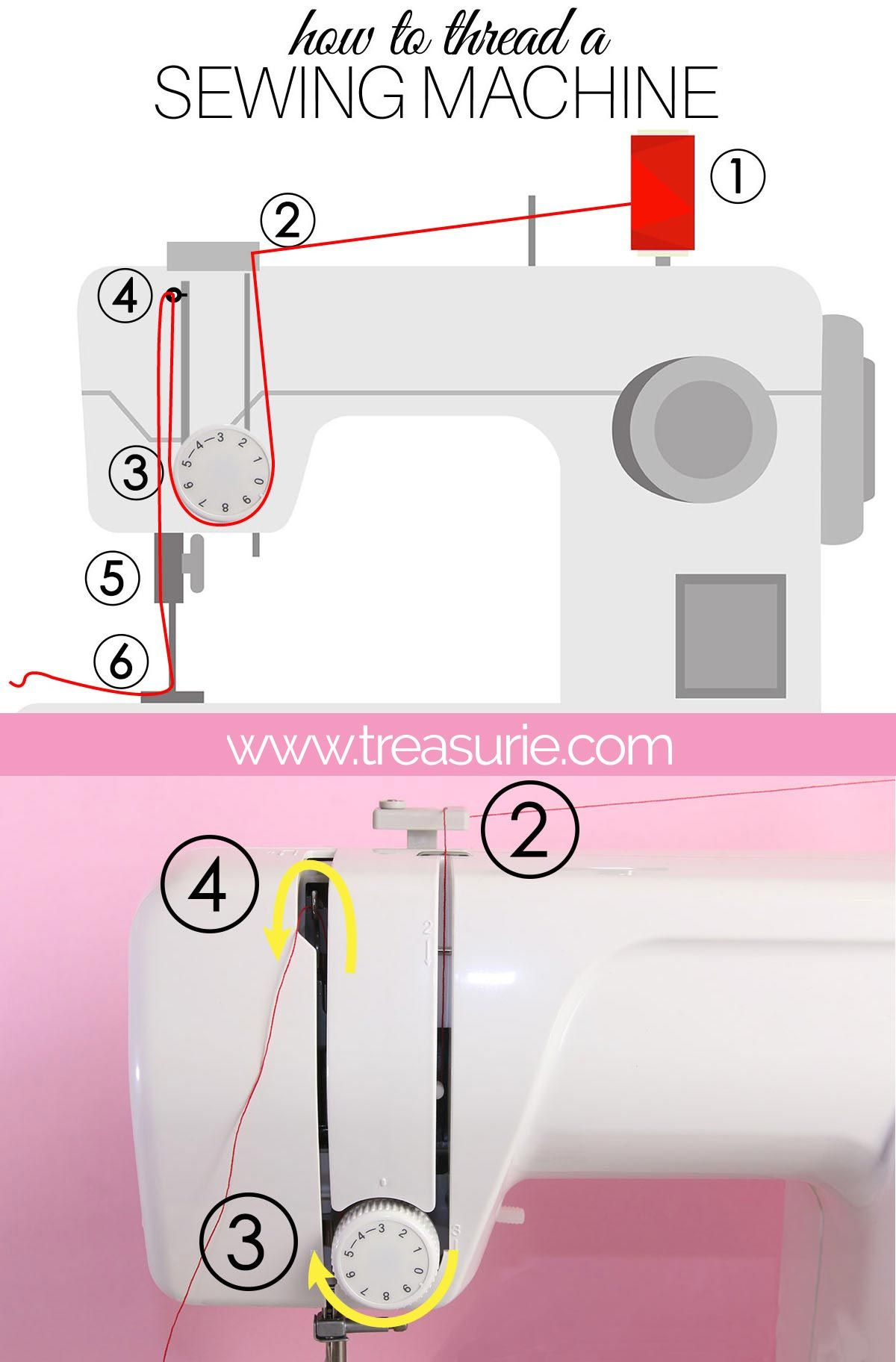 How To Thread A Sewing Machine Step By Step Treasurie Sewing Machine Sewing Machine Basics Sewing
