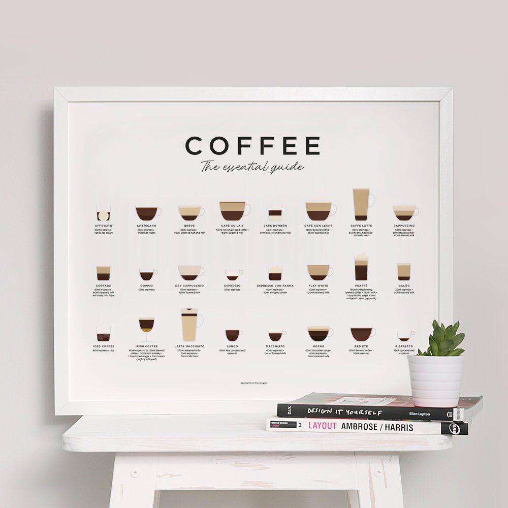 Coffee Guide Print, Coffee Print, Coffee Poster, Coffee Art, Coffee Wall Art, Coffee Gifts