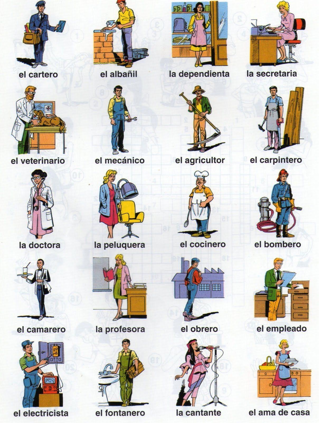 Clase 1 10 6 2015 Oficios Y Profeciones Oficios Y Profesiones Ejercicios De Espanol