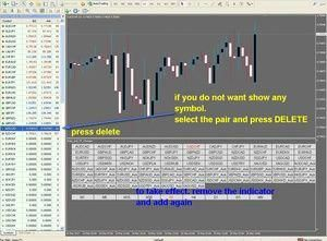 Signals and technical analysis forex