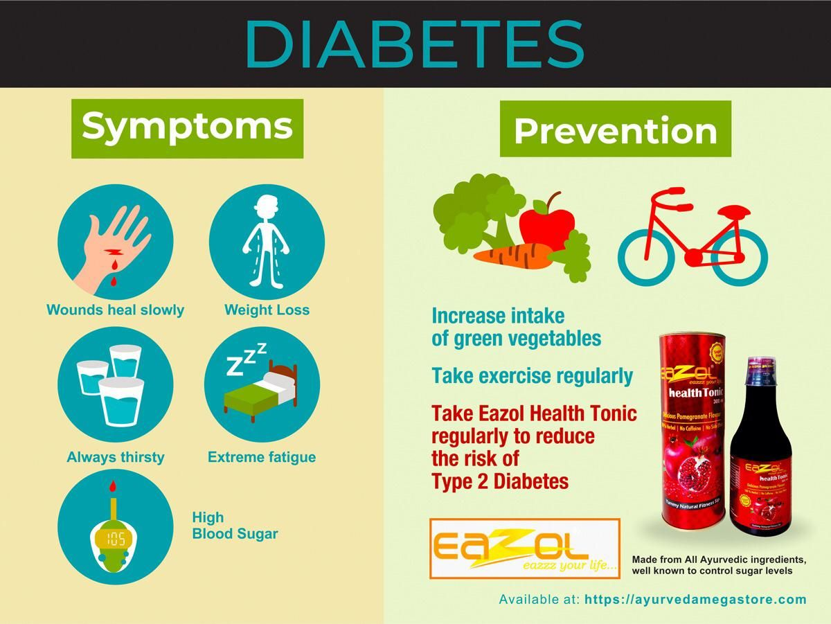 Diabetes Health Tonic Ayurvedic Medicine Ayurveda