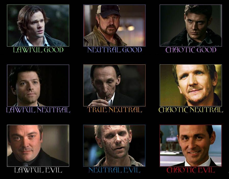 supernatural alignment chart. absolutely accurate & absolutely