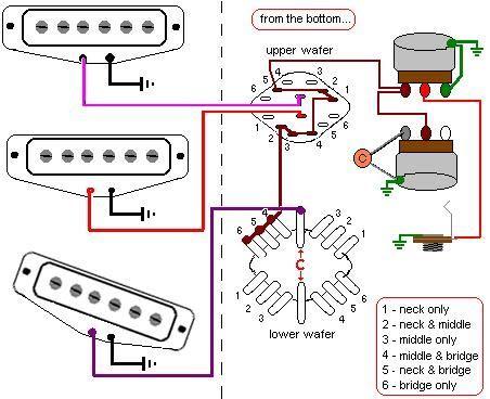 prs-strat (452×368) | guitar mod ideas | pinterest | guitars, Wiring diagram