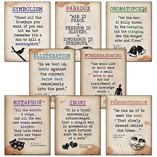 Poetry Terms - Presentation English Literature - SliderBase