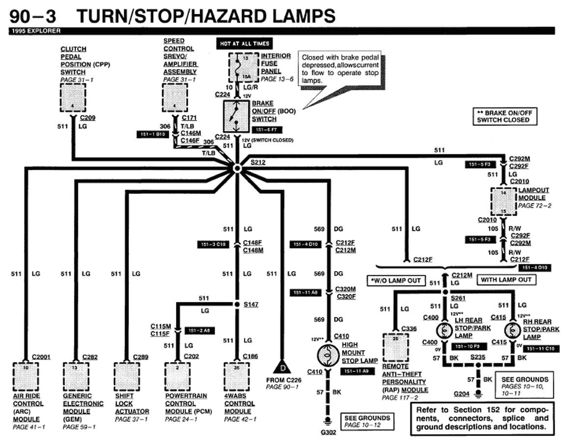 Awesome Ford Ranger Headlight Switch Wiring Diagram Di