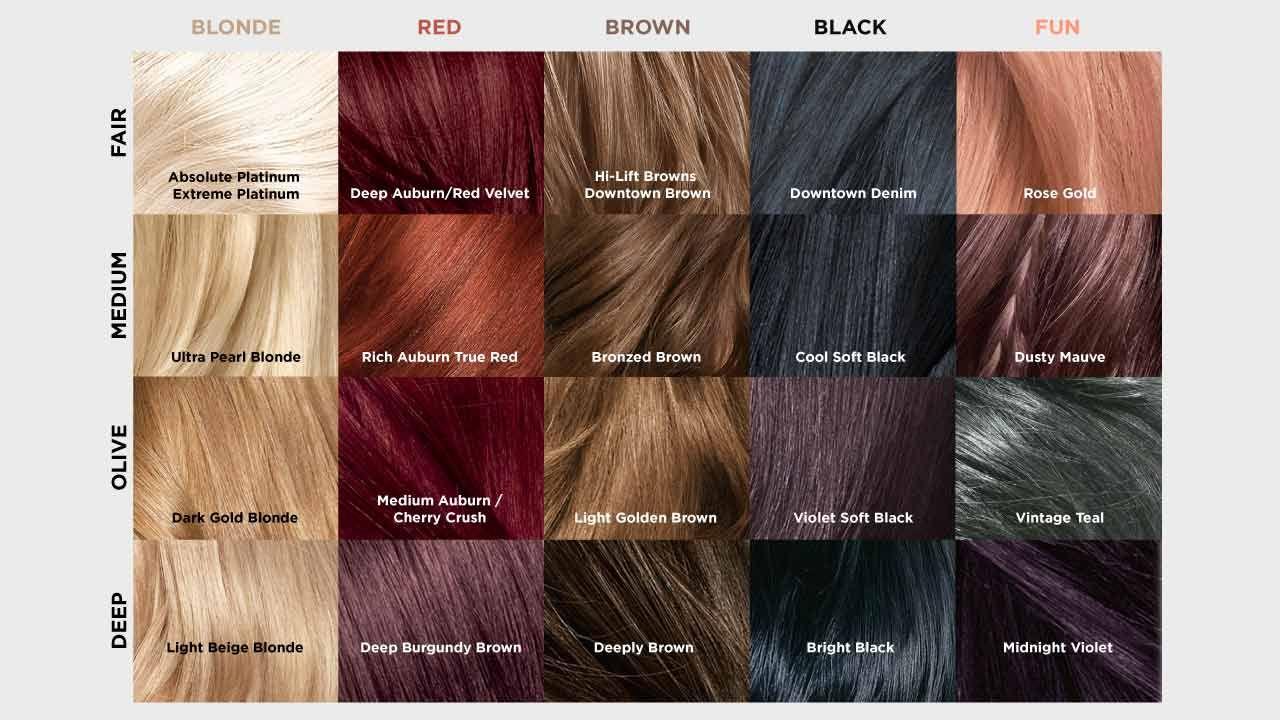 Our L Oreal Paris Feria Hair Color Chart L Oreal Paris Feria Hair Color Hair Color Chart Loreal Hair Color Chart