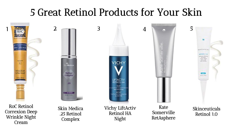 Retinol is handsdown the best antiaging topical allstar there is
