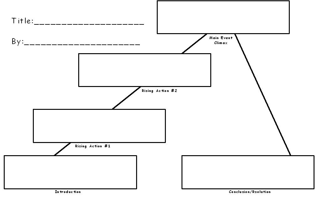 Graphic Organizers Printable | ... prompt paragraph ...