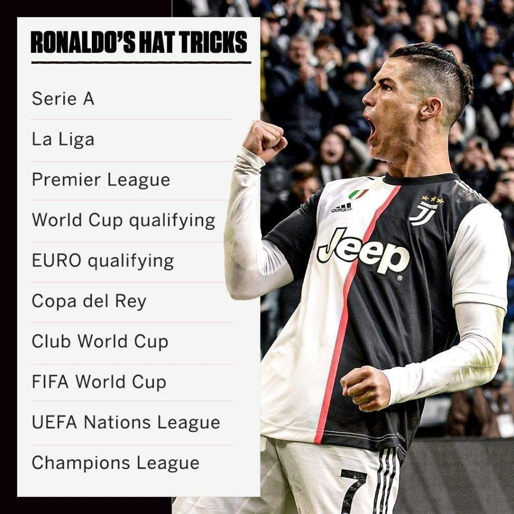 Cristiano Ronaldo Hat Tricks In 2021 Club World Cup Premier League Ronaldo