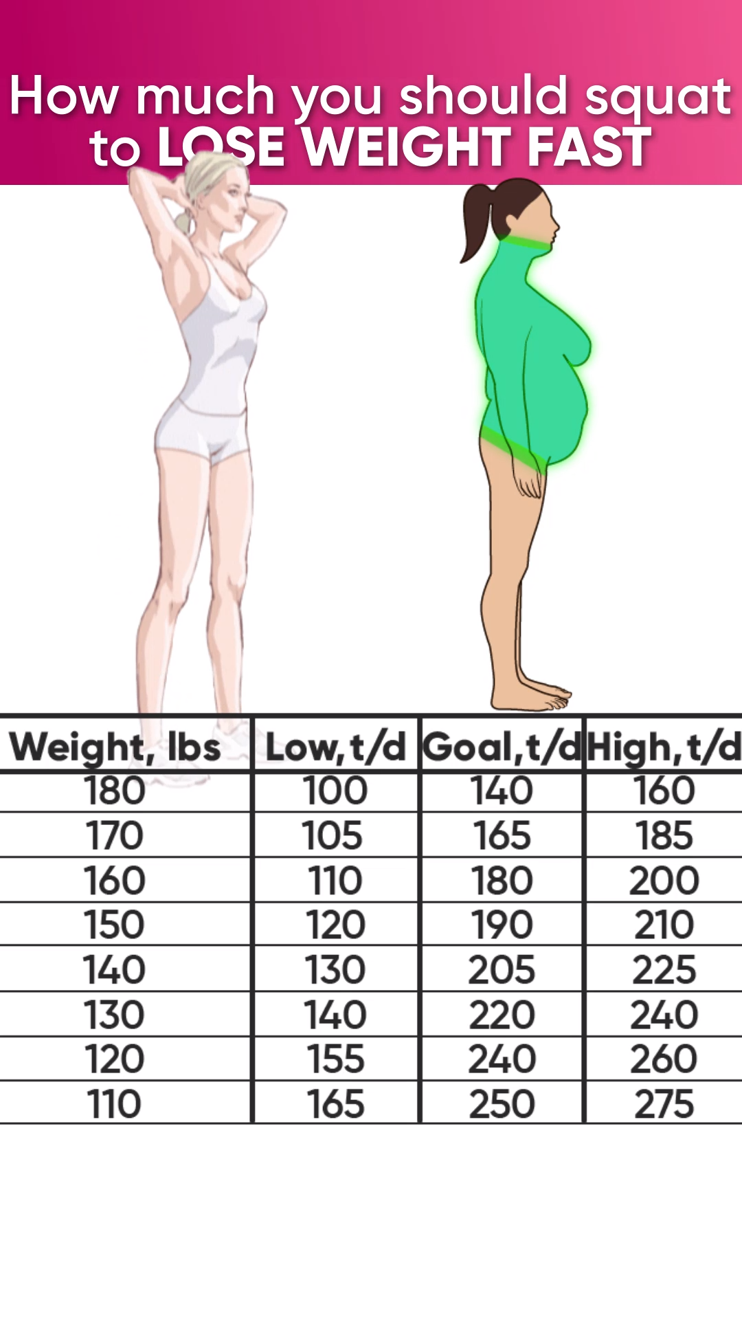 Simple rules for your body to get slimmer!!! Click to download the