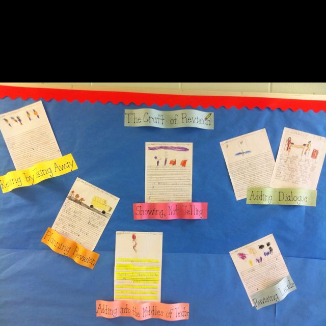 To Review The Lucy Calkins Writer S Workshop K 2 The Craft