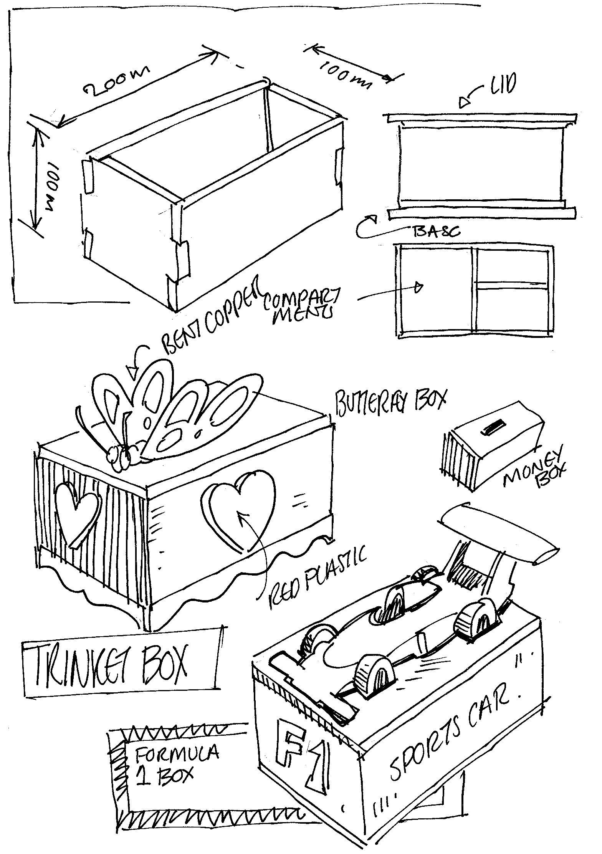 Trinket Box Design Sheet
