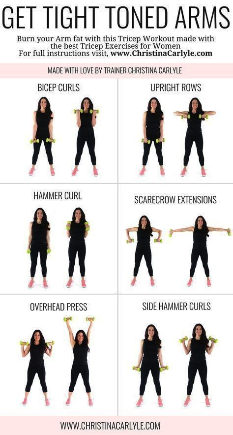 #armtraining #photography #elimination #inspiration #programme #forteens #routine #fitness #healthy...