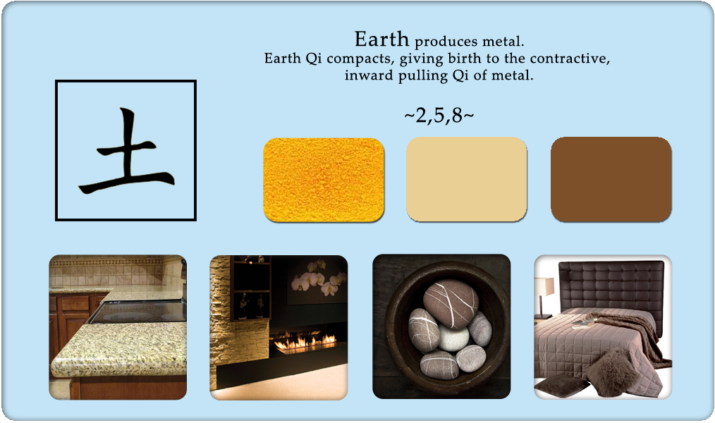 Earth: Feng Shui Element. Altar in NW corner should have metal and earth  elements