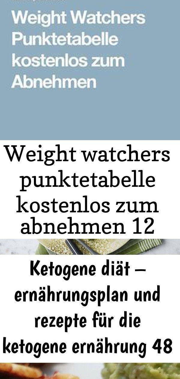 Weight Watchers Punktetabelle kostenlos zum Abnehmen Ketogene Diät Rezepte in der Feast Kitchen App...