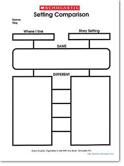 setting graphic organizer pdf | Graphic Organizer: Setting ... on character story map, mystery story map, 5th grade story map, short story map, book projects story map, folktale story map, kindergarten story map, fifth grade theme story map, second grade story map, middle school story map, blank graphic organizers story map, conflict resolution story map, theme graphic organizer story map, narrative story map,