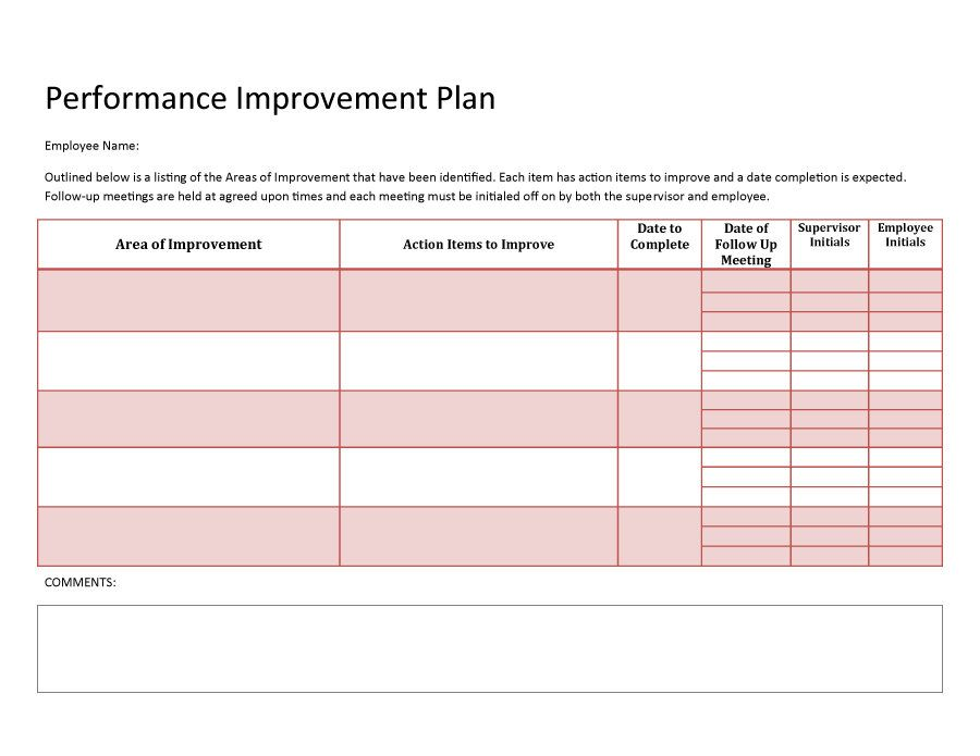 40 Performance Improvement Plan Templates Examples Action
