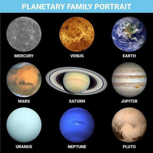 TrueColor Photos of All the Planets Celebrate