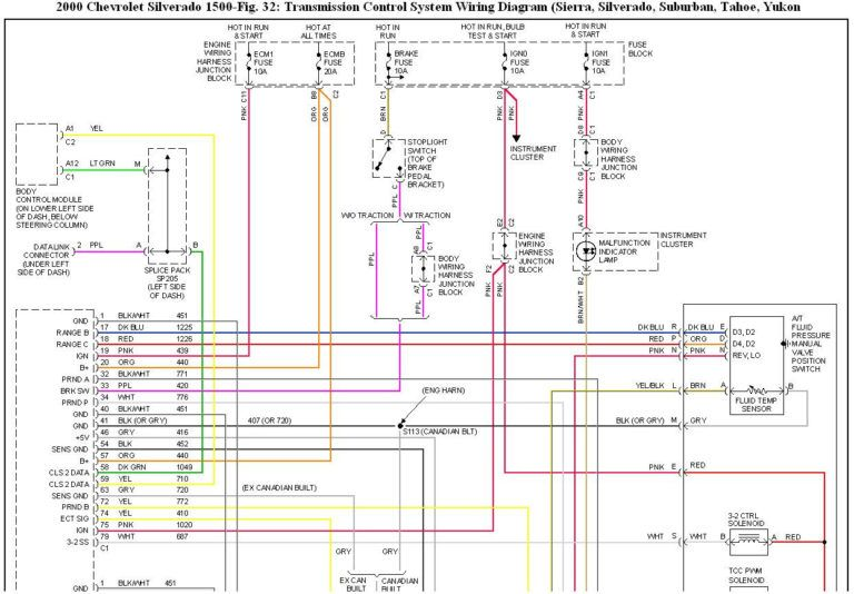 Transmission Wiring Diagrams Please Can I Get A Chevy 4l60e Best Of 4l60e Diagram Chevy Transmission Chevy Silverado 2003 Chevy Silverado
