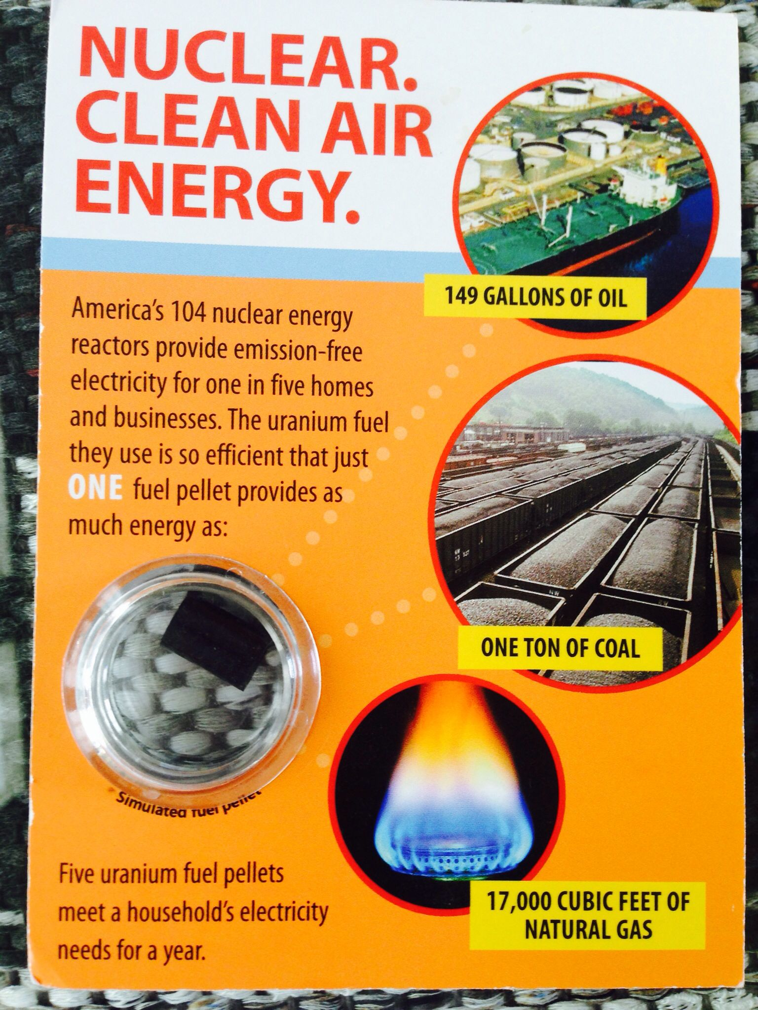 5 Uranium Pellets The Size Of Your Pinky Nail Equals 1 Ton Of Coal 149 Gallons Of Oil 1 700 Cubic Feet Of Gas Nuclear Energy Clean Air New Green
