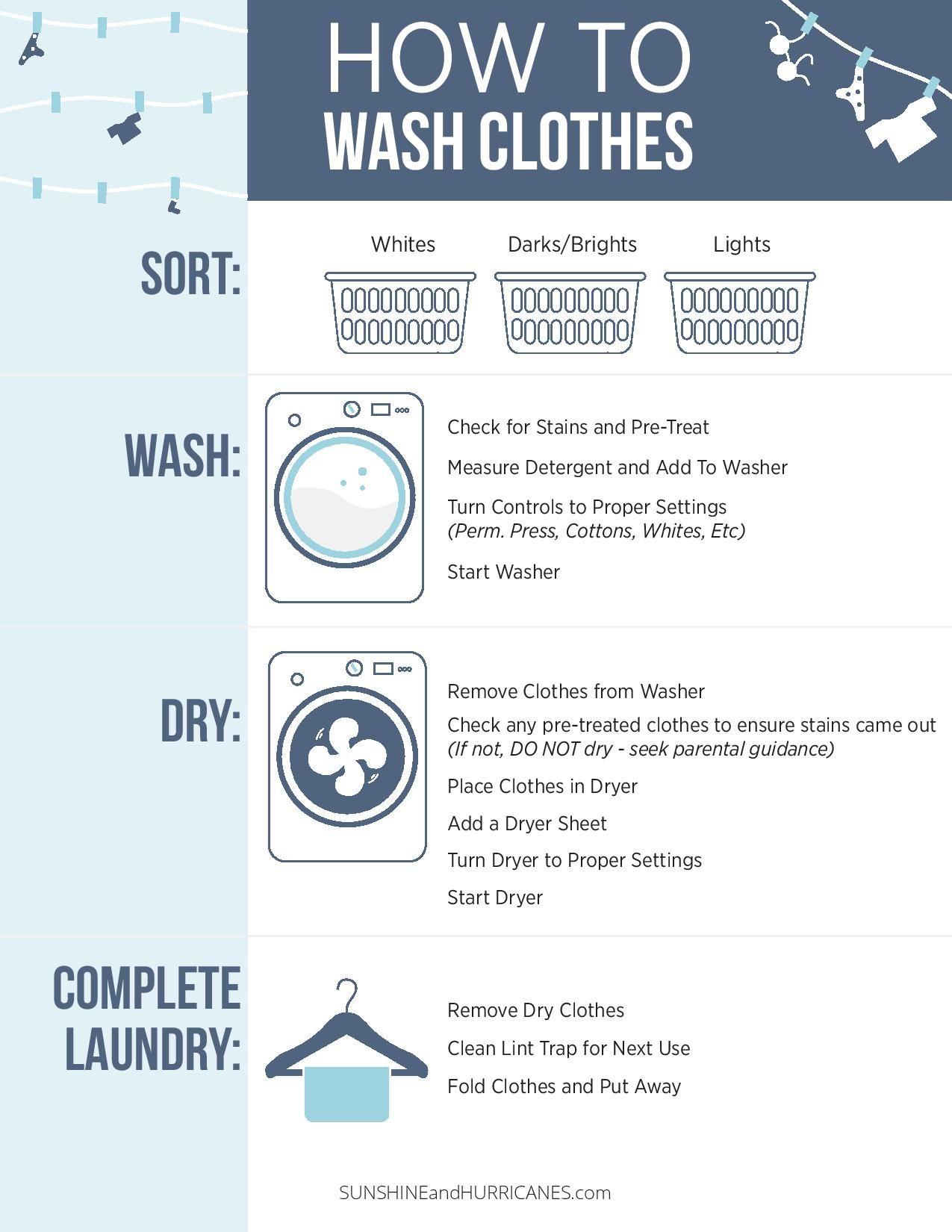 Pin On Chores