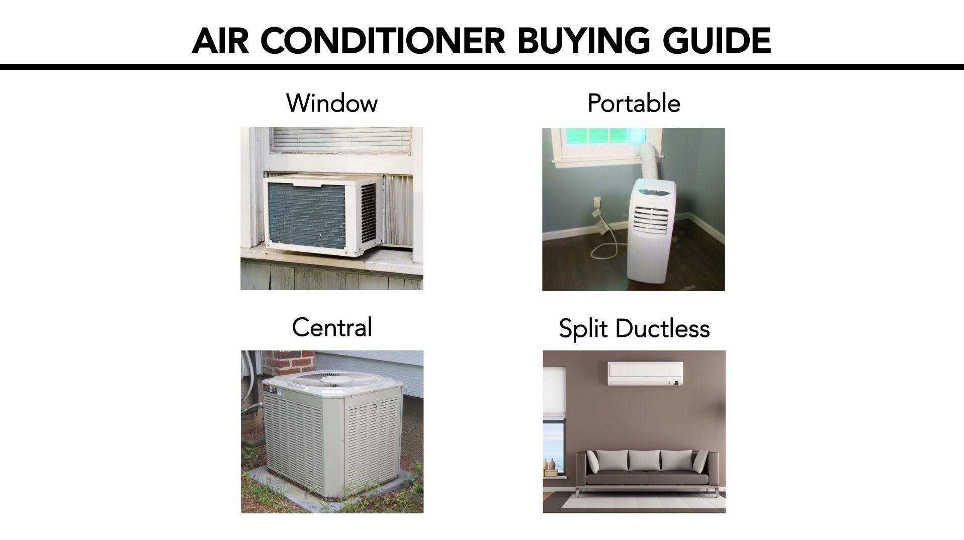 Air Conditioner Buying Guide Consumer Reports Buying