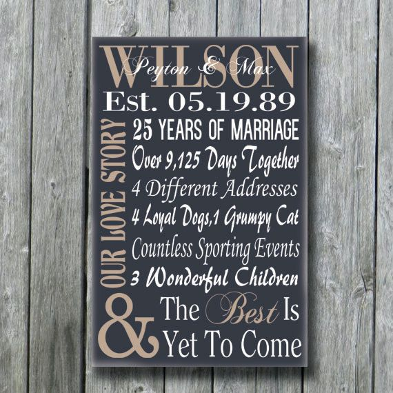 Personalized 5th 15th 25th 50th anniversary gift wedding for Present for 50th wedding anniversary