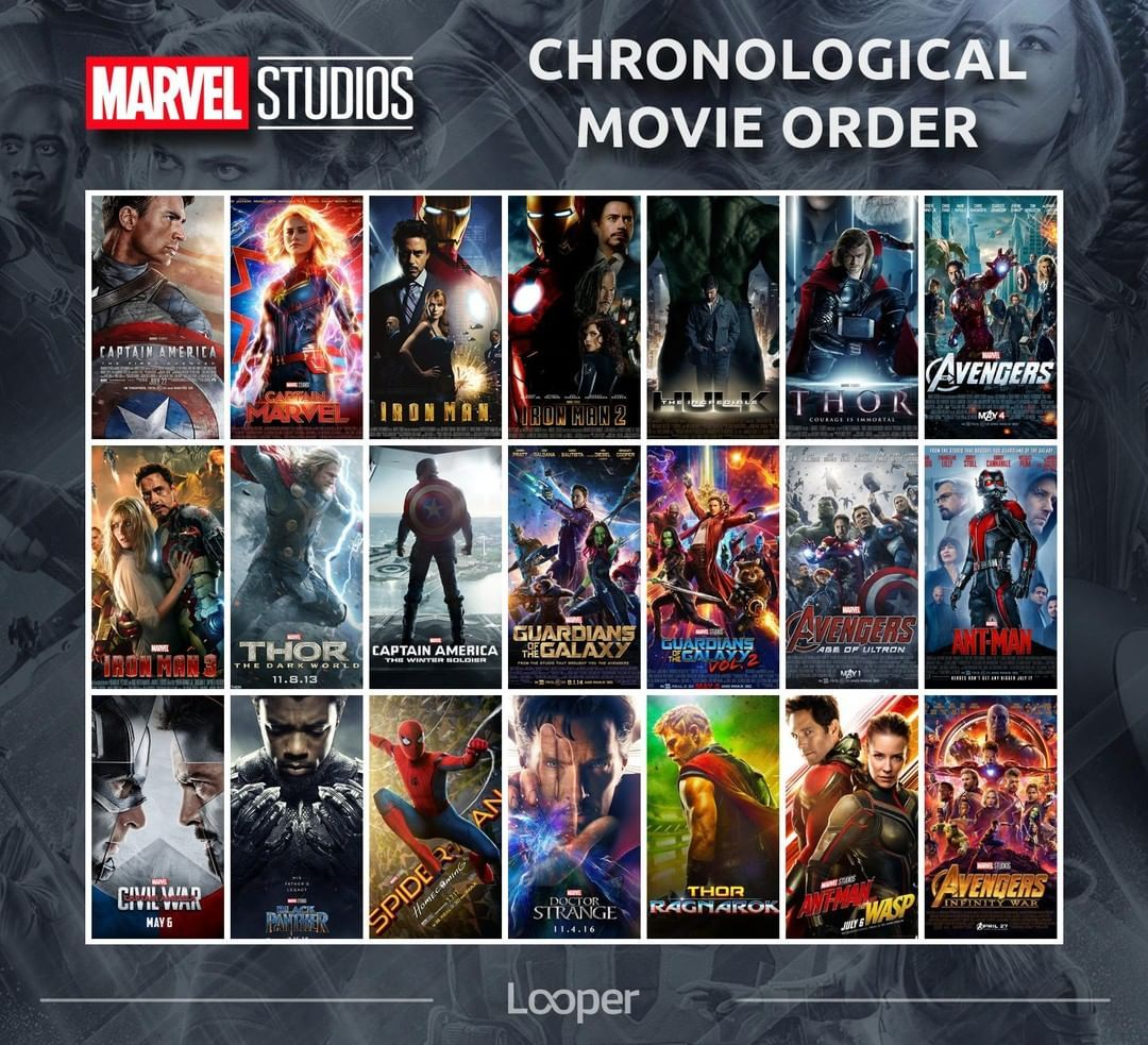 If You Re Wanting To Marathon All Of The Marvel Movies In The Correct Chronological Order Befor Marvel Movies In Order All Marvel Movies Marvel Movie Posters
