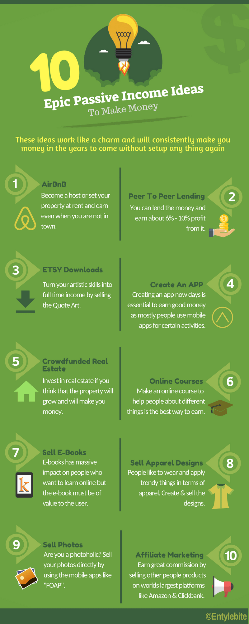 How To Do Online Work Eve Online Best Way To Earn Money