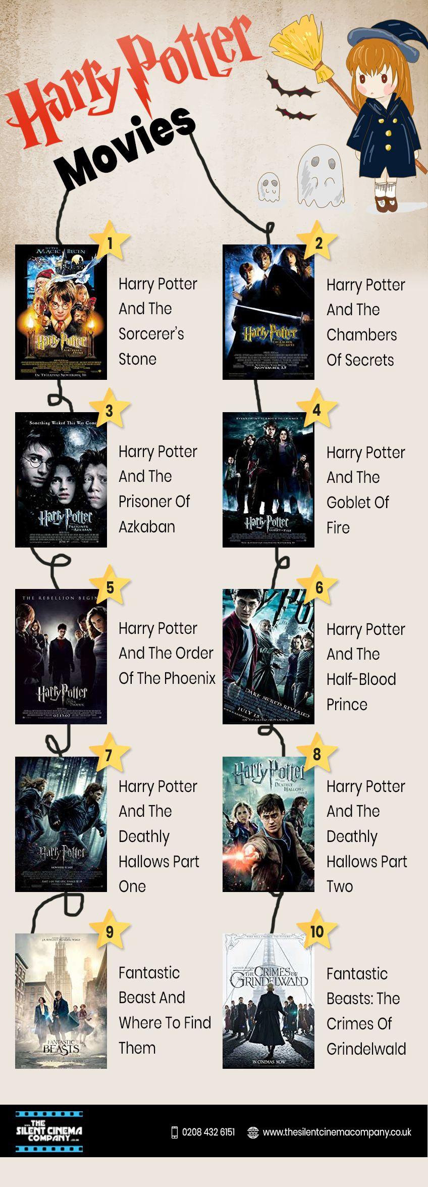 Harry Potter Movies Harry Potter Movies Harry Potter Movie Order First Harry Potter Movie