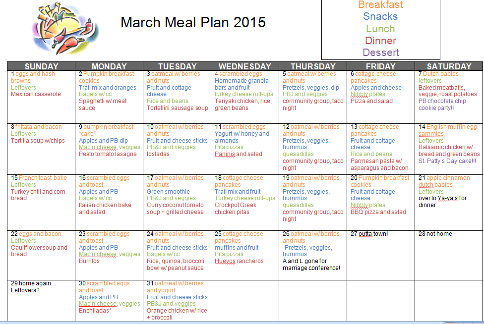 March 2015 meal plan