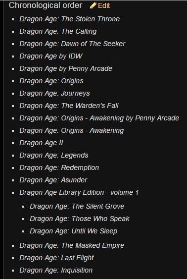 Dragon Age Games, Dragon Age 2, Dragon Age Origins, Dragon Age Inquisition,