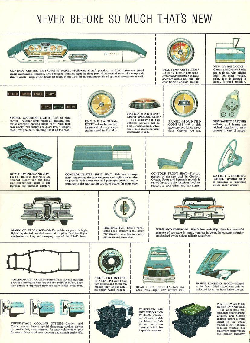3 Jpg 827 1 134 Pixels 1958 Edsel Edsel Ford Pickup Trucks Car