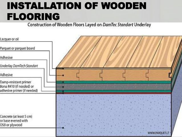 Image Result For Stone Flooring Construction Details