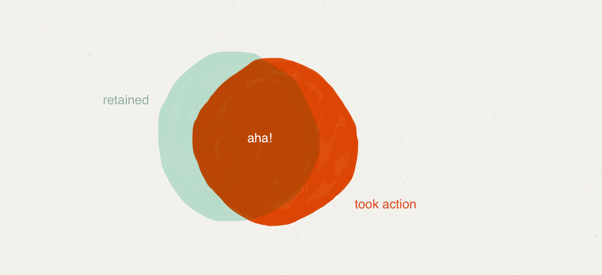 """Like so many startups, we set out in search of our own """"aha moment."""" What we found was that """"aha moments"""" are less about advanced analytics and more about simple math and strong messaging."""