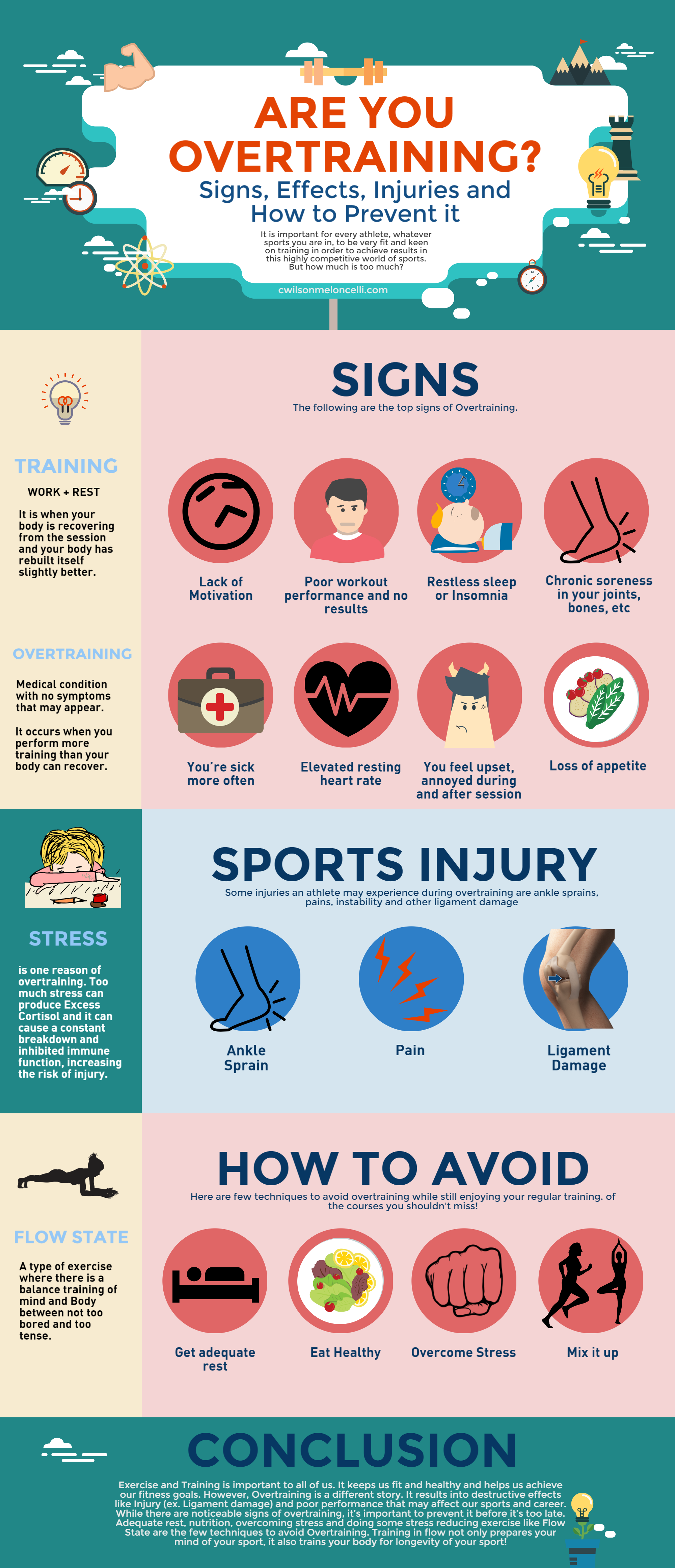 Are You Overtraining Signs Effects Injuries And How To Prevent It Infographic Health Injury Health And Wellbeing