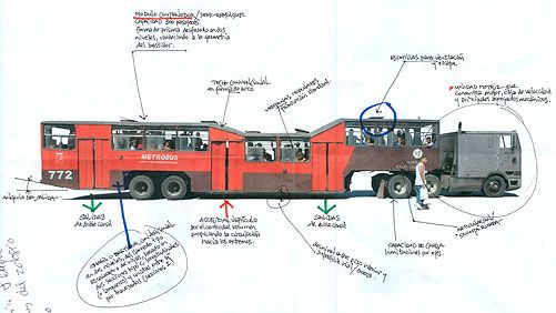 El Camello A Type Of Bus In Cuba I Just Heard On A Podcast That In