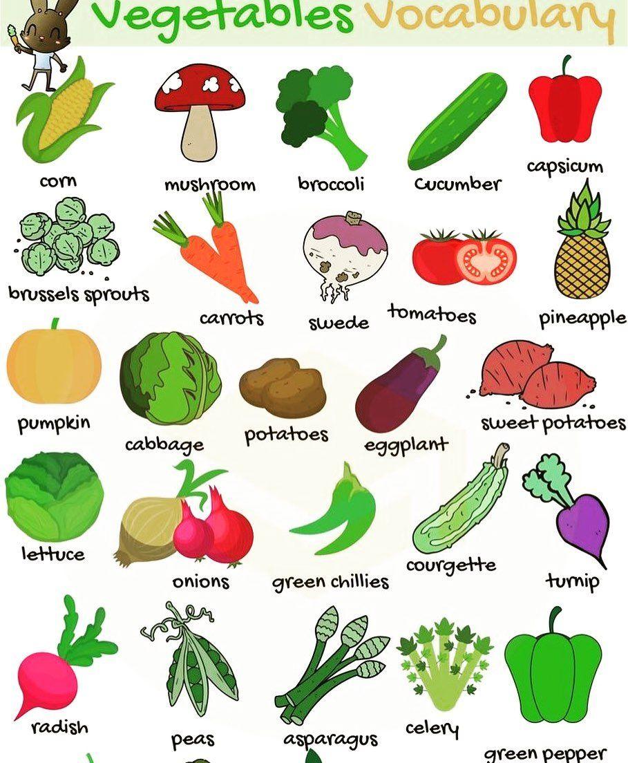 английское слово овощи в картинке
