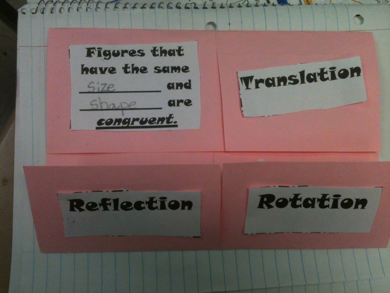 Math Foldables | Here is the outside.