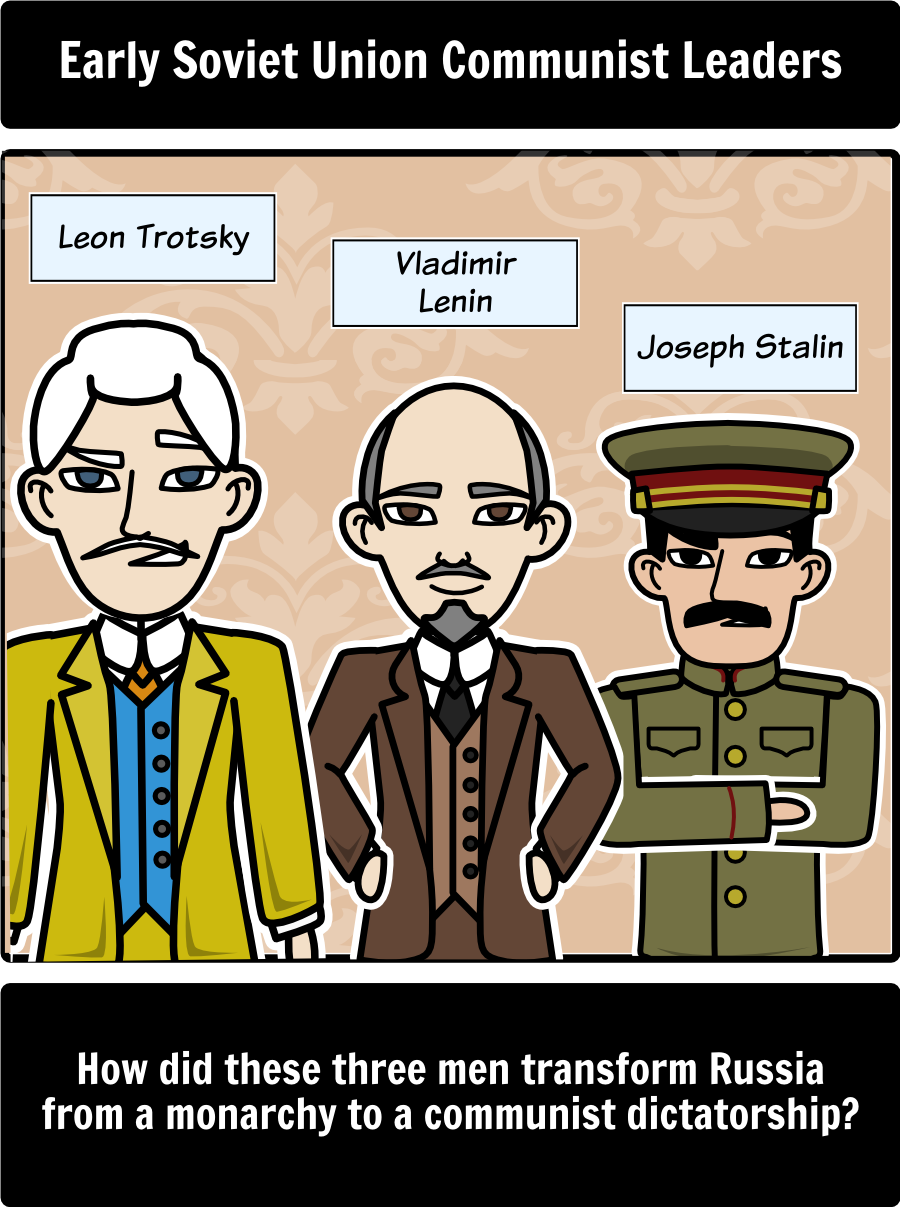 best ideas about russian revolution timeline 17 best ideas about russian revolution timeline russian revolution bolshevik revolution and teaching history