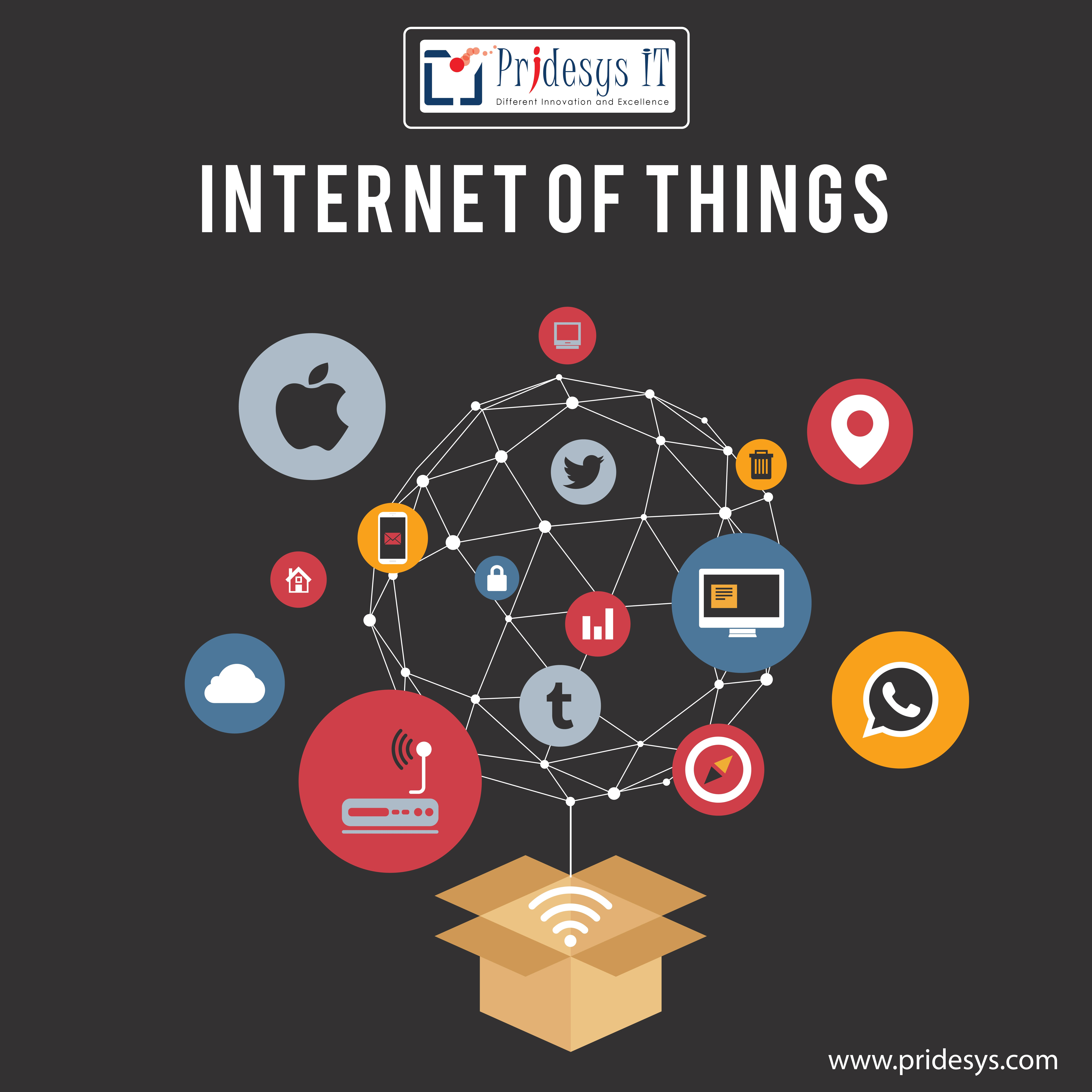 The Internet Of Things Iot Industry Is The Next Wave Of Internet Technologies Iot Will Fundamentally Change How Business Internet Technology Iot Enterprise
