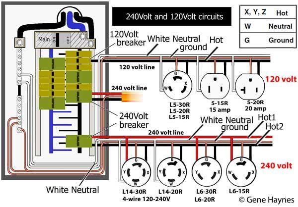 Basic House Wiring Home, Nema L14 30p Wiring Diagram