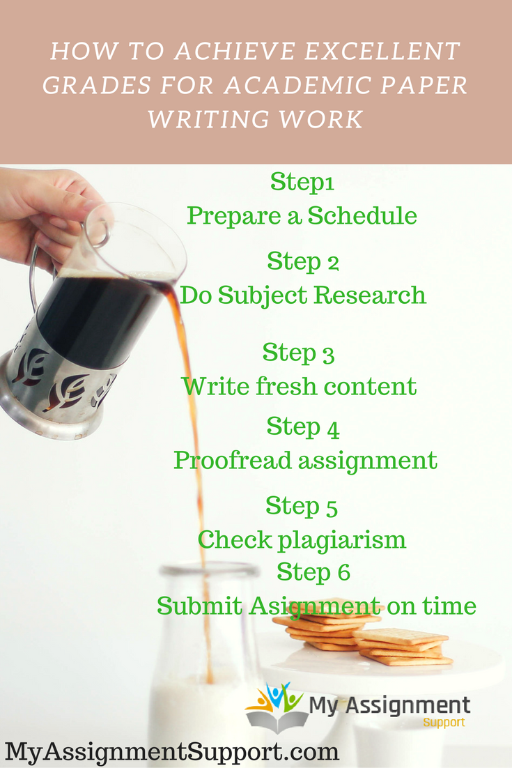 6 Steps To Achieve First Class Grades For Assignment Writing Achievement Check For Plagiarism Writing