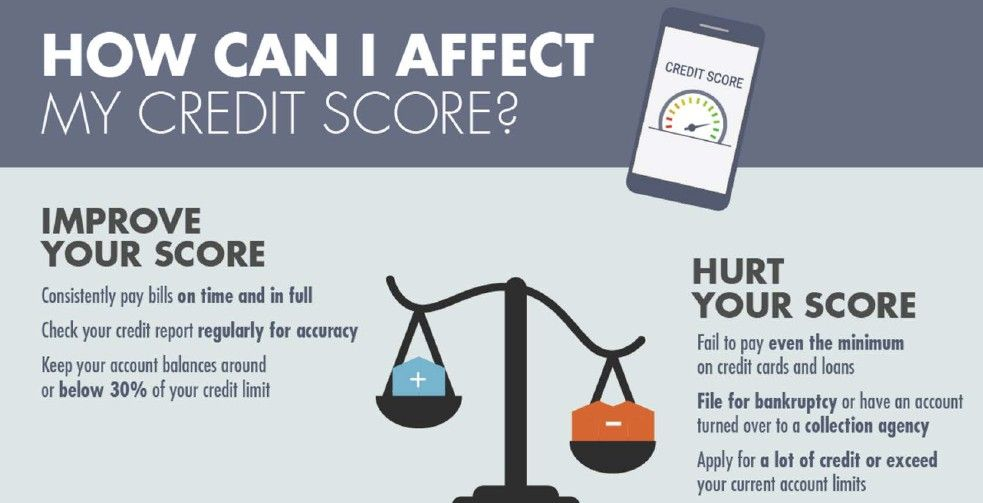 Is Your Credit Score Increasing Or Declining Check Out A Few Ways